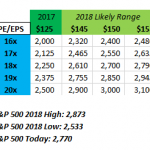 Rising Interest Rate Shock: 2019 Edition