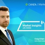 OANDA Market Insights podcast (episode 55)