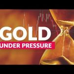 Video: Charts of Gold as of April 17, 2019