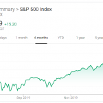 As 2020 Begins, Low Volatility and Investor Complacency Warrants Some Caution