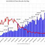 June 13 COVID-19 Test Results