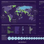 Visualizing The State Of 5G Networks Worldwide