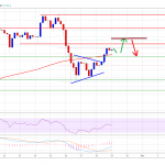 Bitcoin Climbs 5%, Why $18.2K Holds The Key For More Upsides